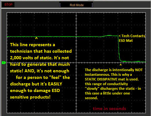 Proof Positive, Charge Decay of ESD Bench Mats, Watch it in action
